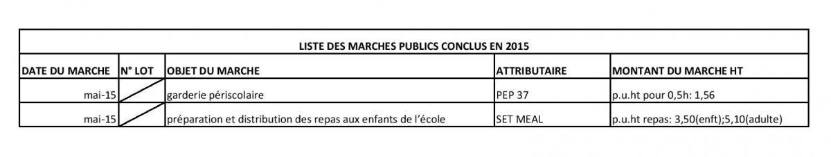 Marchés publics conclus en 2015